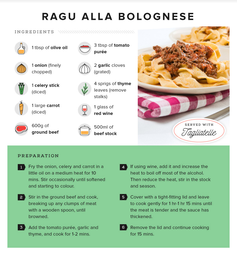 Recipe - Ragu alla Bolognese
