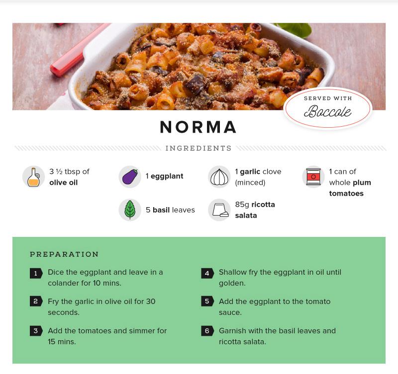 Recipe - alla Norma