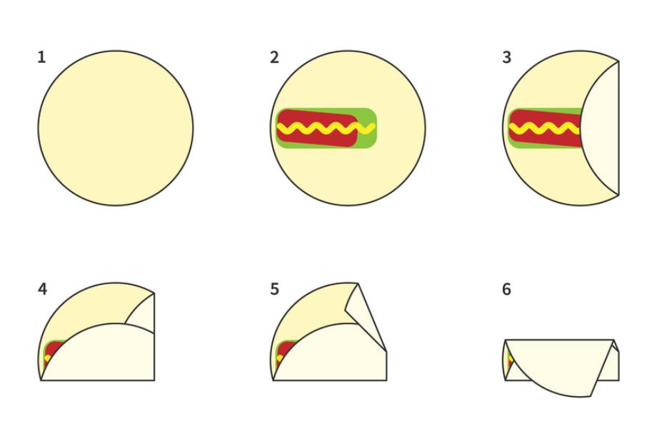 Hur man viker en burrito