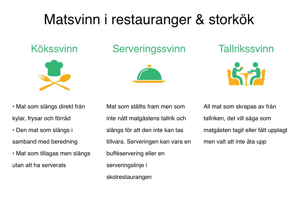 Matsvinn i restauranger & storkök
