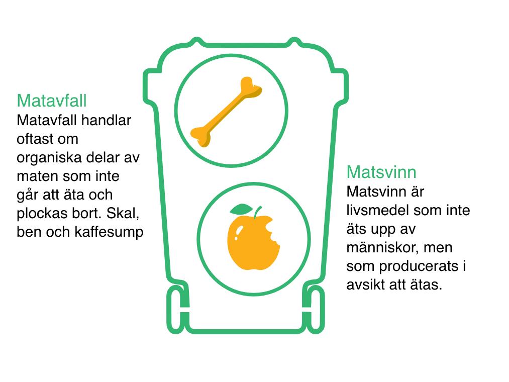 Matsvinn vs Matavfall