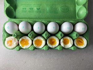 Koka ägg - koktider för perfekt kokta ägg